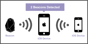 Beacon_apps_on_smartphone_devices